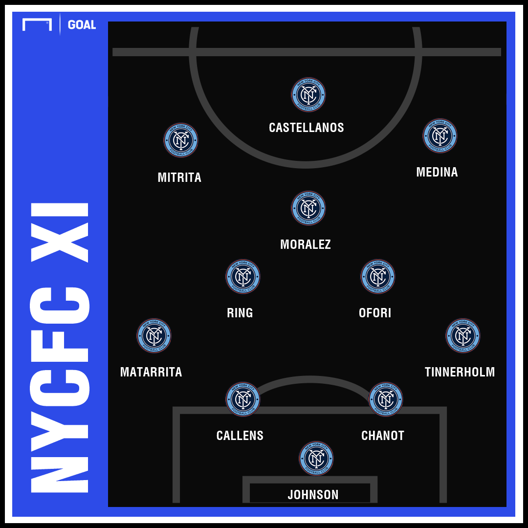 GFX NYCFC Projected XI 2019