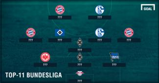GFX Top-11 Bundesliga 28
