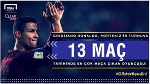 13 Cristiano Ronaldo World Cup (Clear for Turkey)