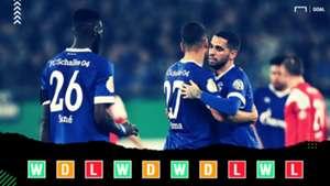 Schalke Champions League Power Rankings GFX