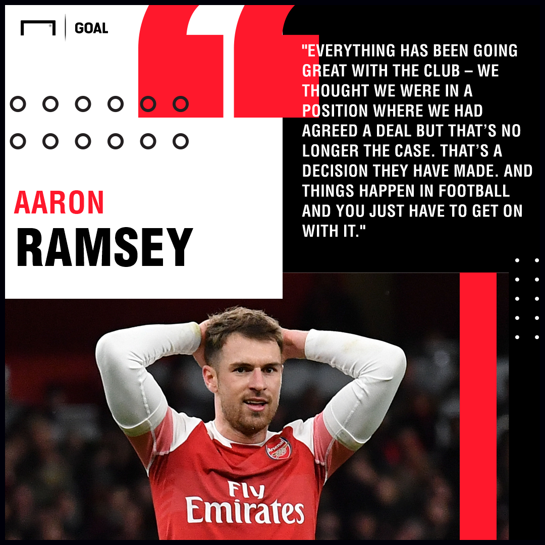 Aaron Ramsey Arsenal PS