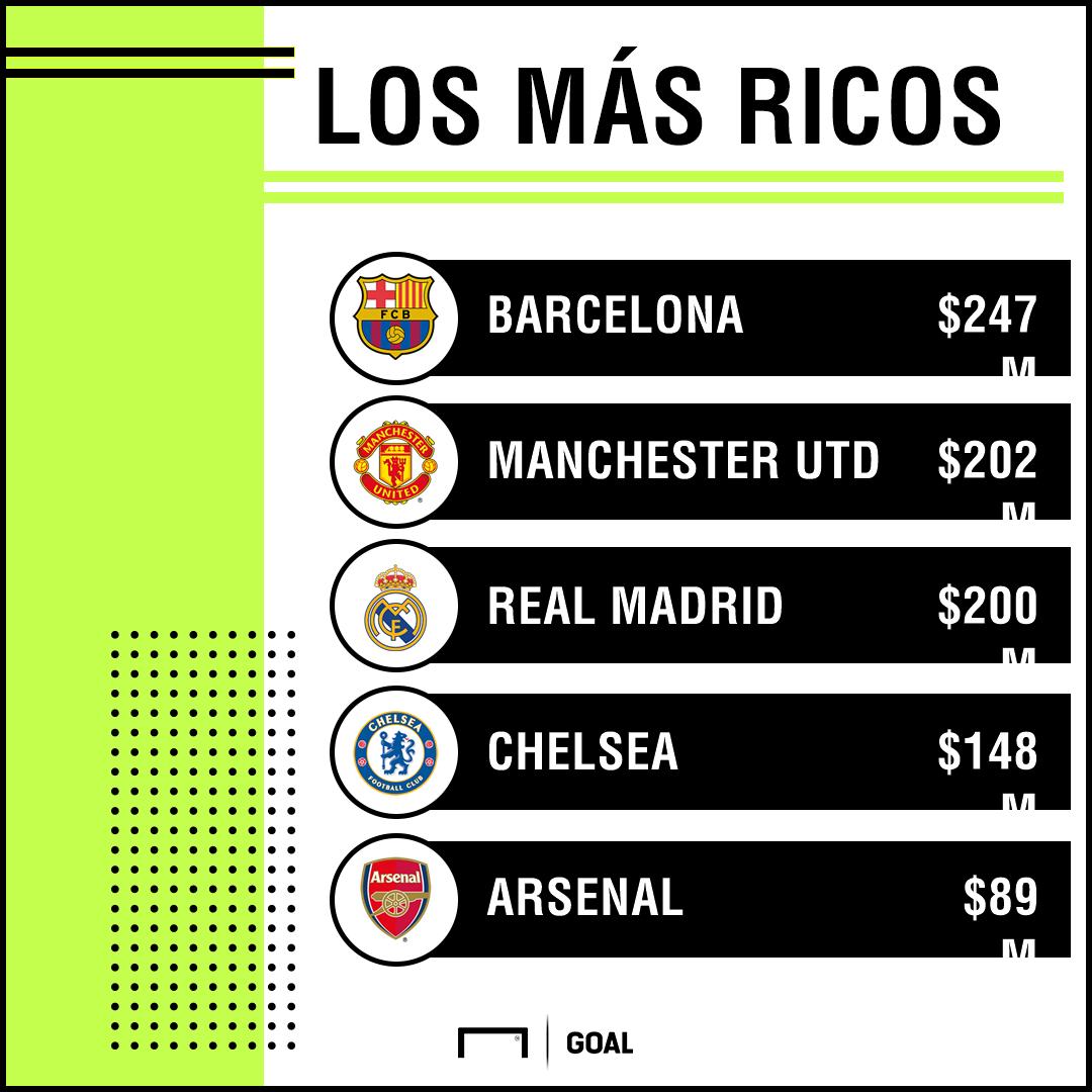 los más ricos