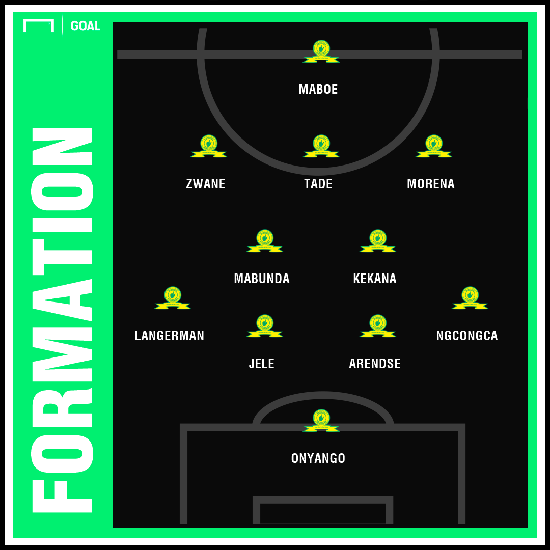 Sundowns formation PS.