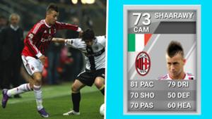 FIFA Cards - El Shaarawy