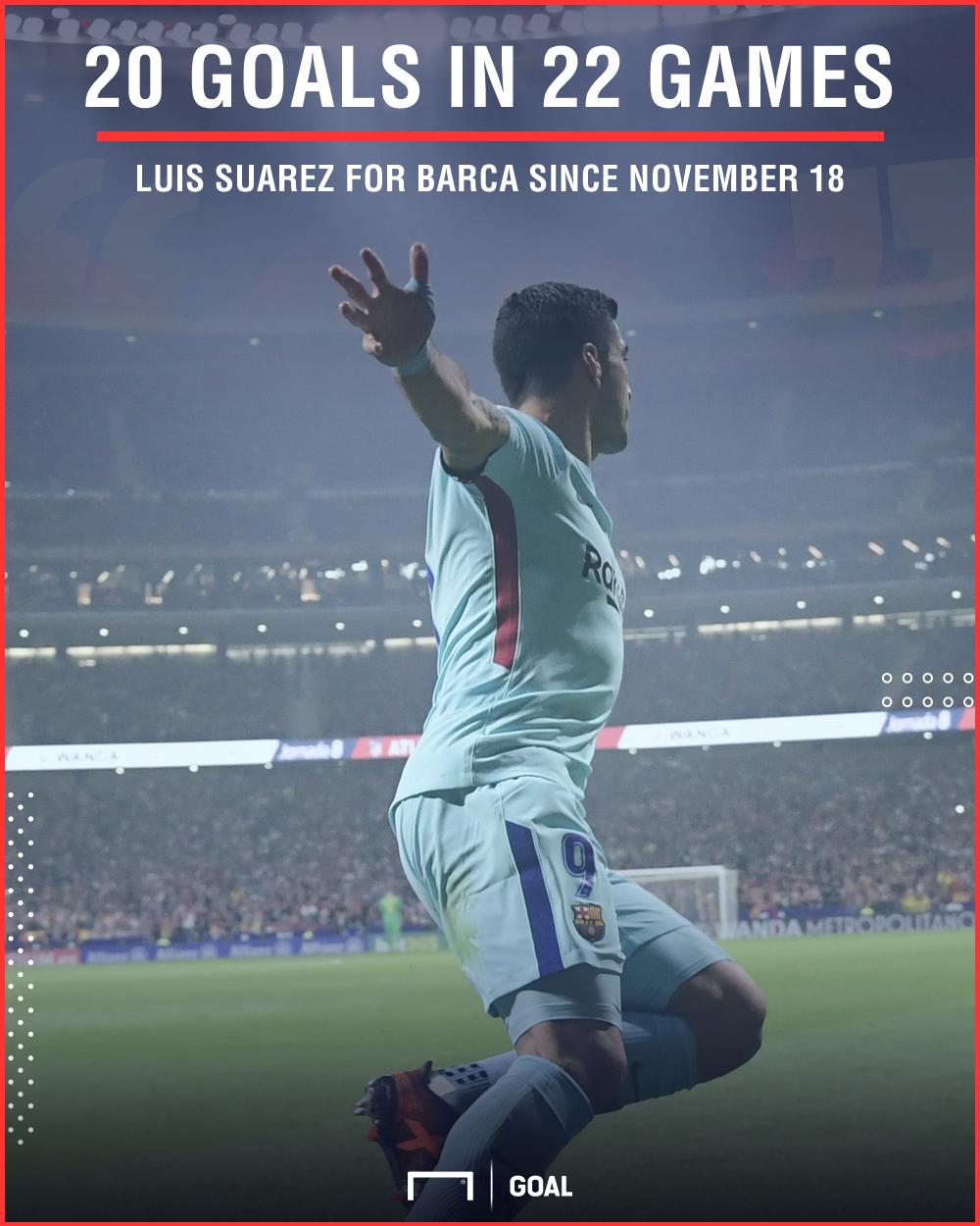 Luis Suarez graphic