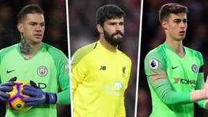 e09a022f6a5 Best fantasy football goalkeepers in the Premier League 2018-19 season