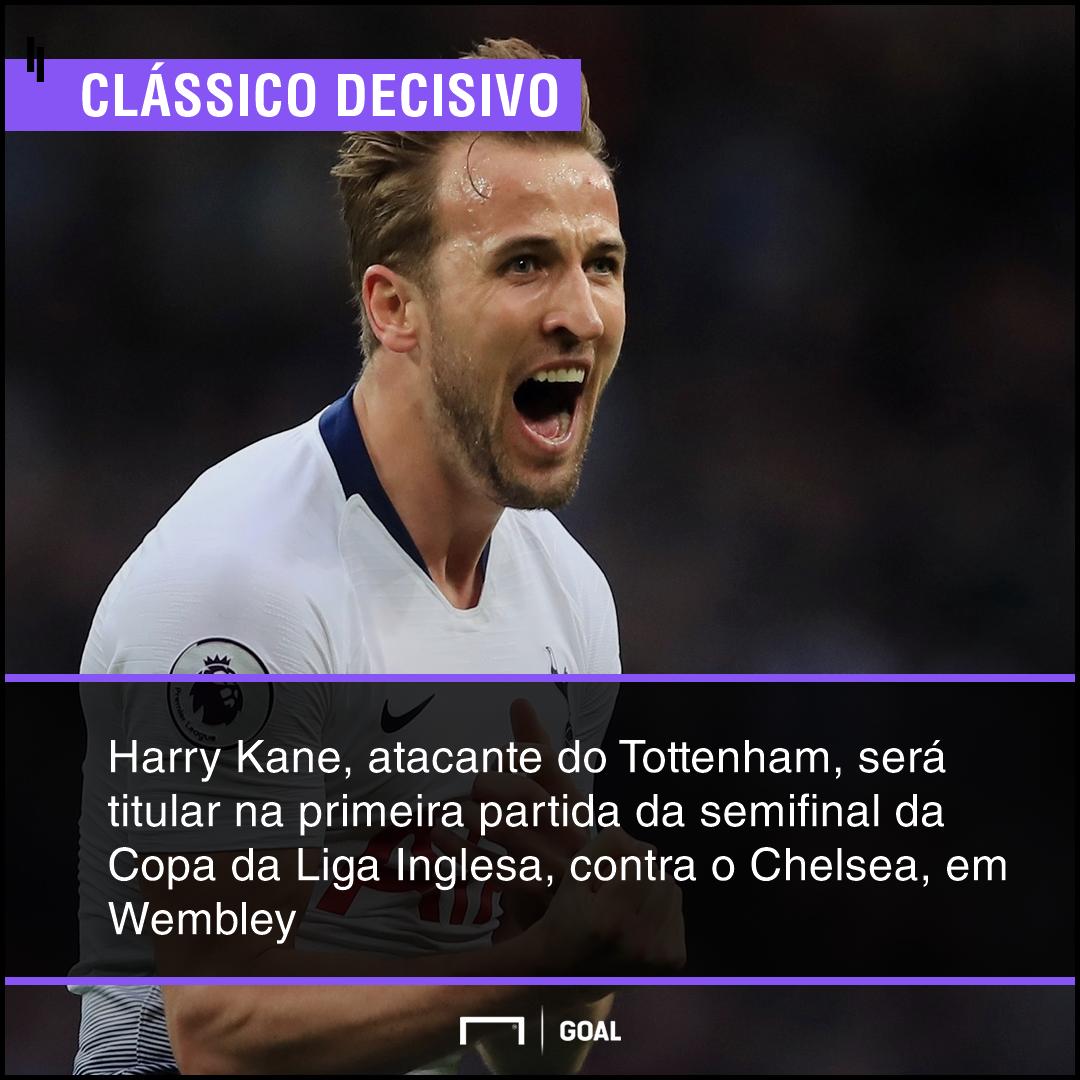 Aposte Em Arsenal X Tottenham Quem Vence Pela Premier: Aposte Em Tottenham X Chelsea: Quem Vence Pela Semifinal