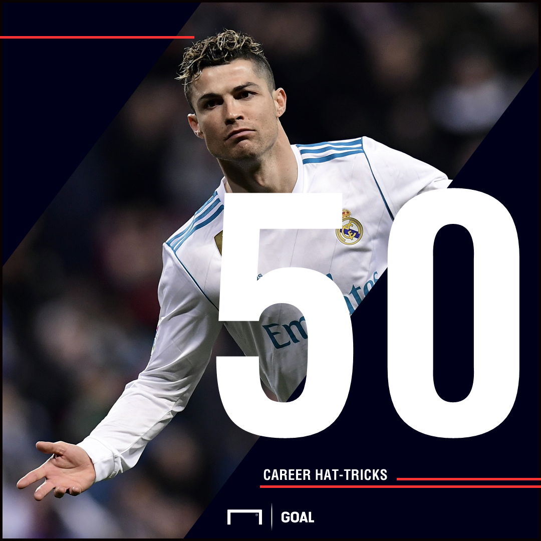Ronaldo 50 hat-tricks graphic