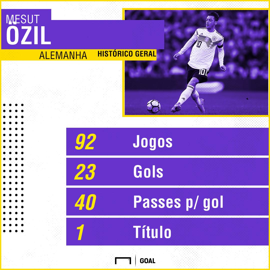 GFX Mesut Özil Alemanha 08112018