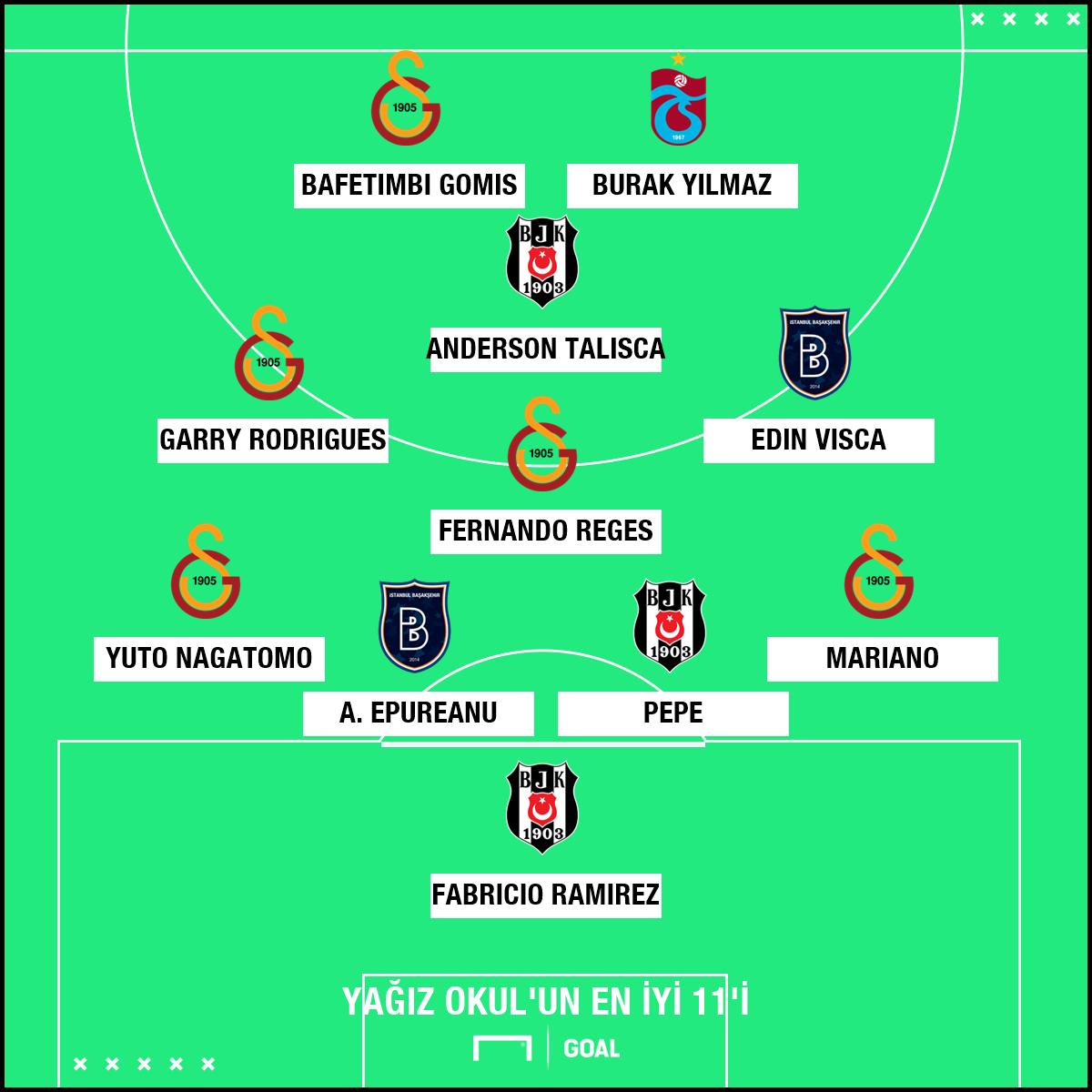 Yagiz Okul Best XI