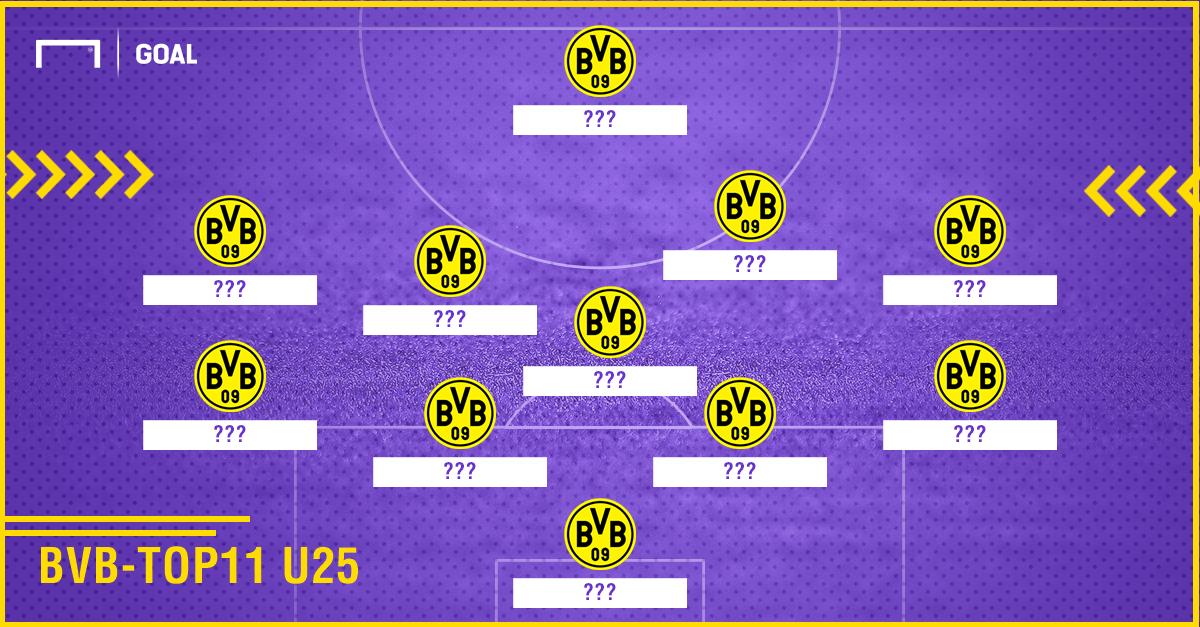 Borussia Dortmund U25 GFX