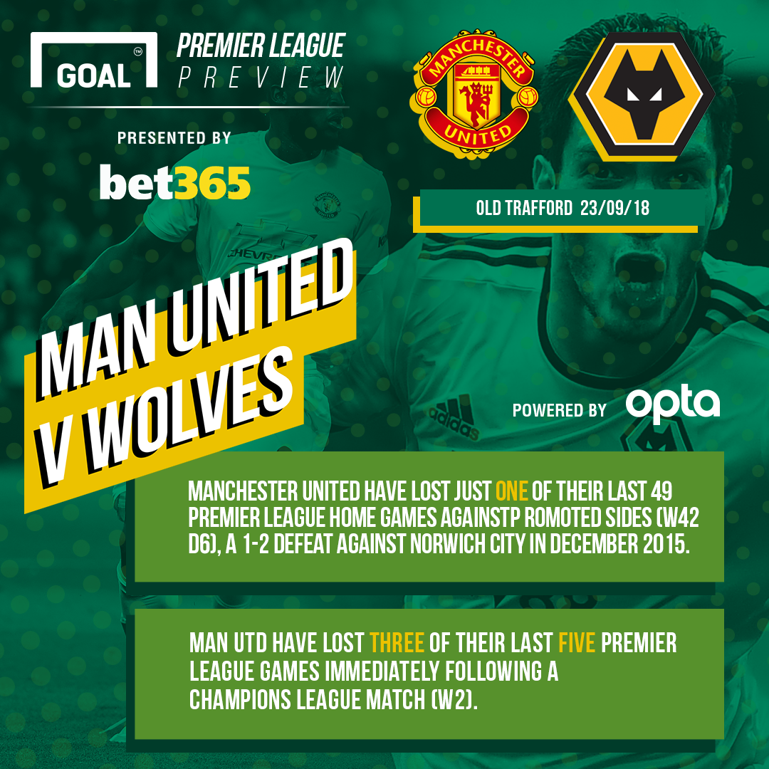 Manchester United vs Wolves: Mourinho drops Martial, Alexis to start EPL clash