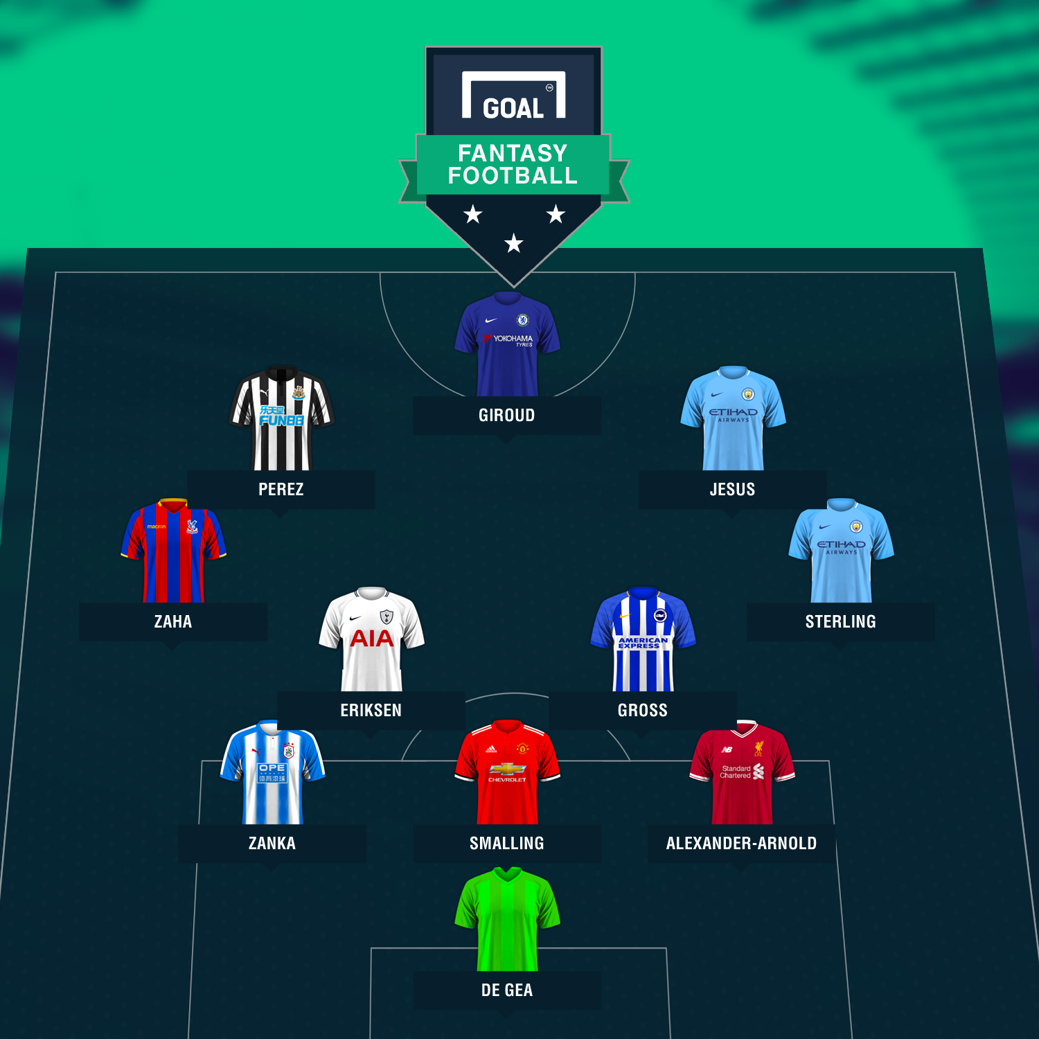 Fantasy Football TOTW MD35