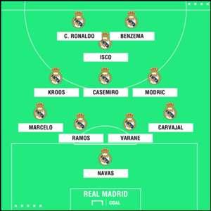 Susunan pemain Madrid