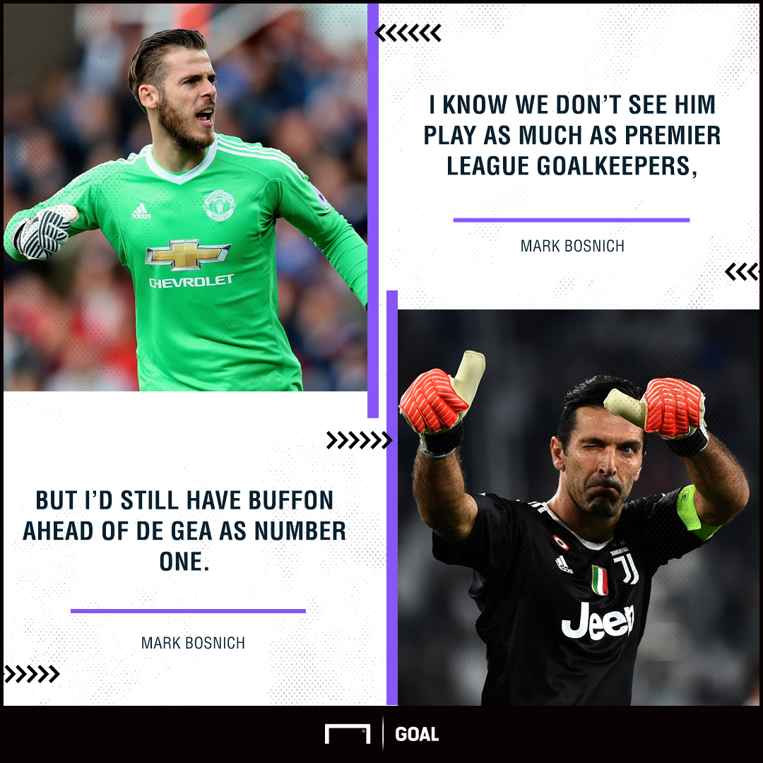 Mark Bosnich David de Gea Gianluigi Buffon best