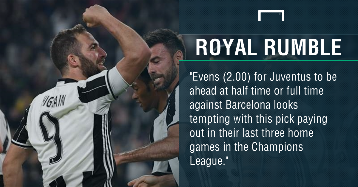 GFX Juventus Barcelona betting