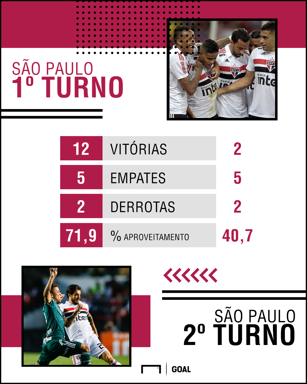 São Paulo PS - 8/10/2018