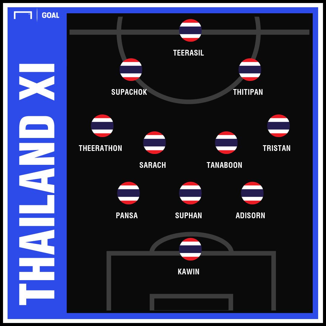 THAI XI