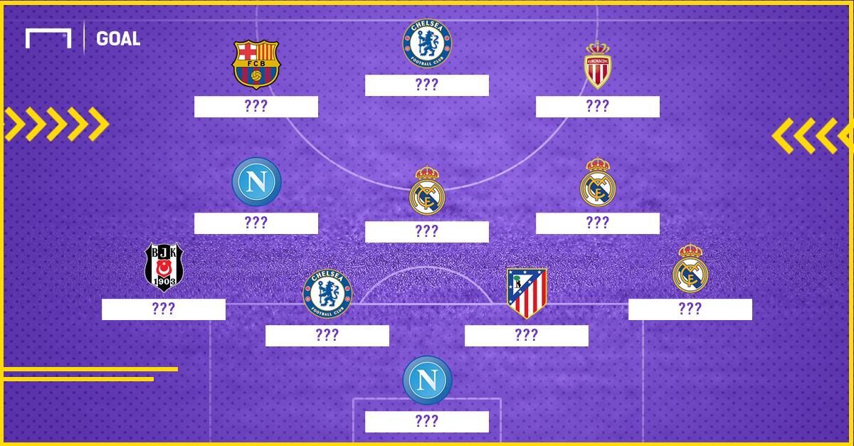 Champions League Worst TOTW