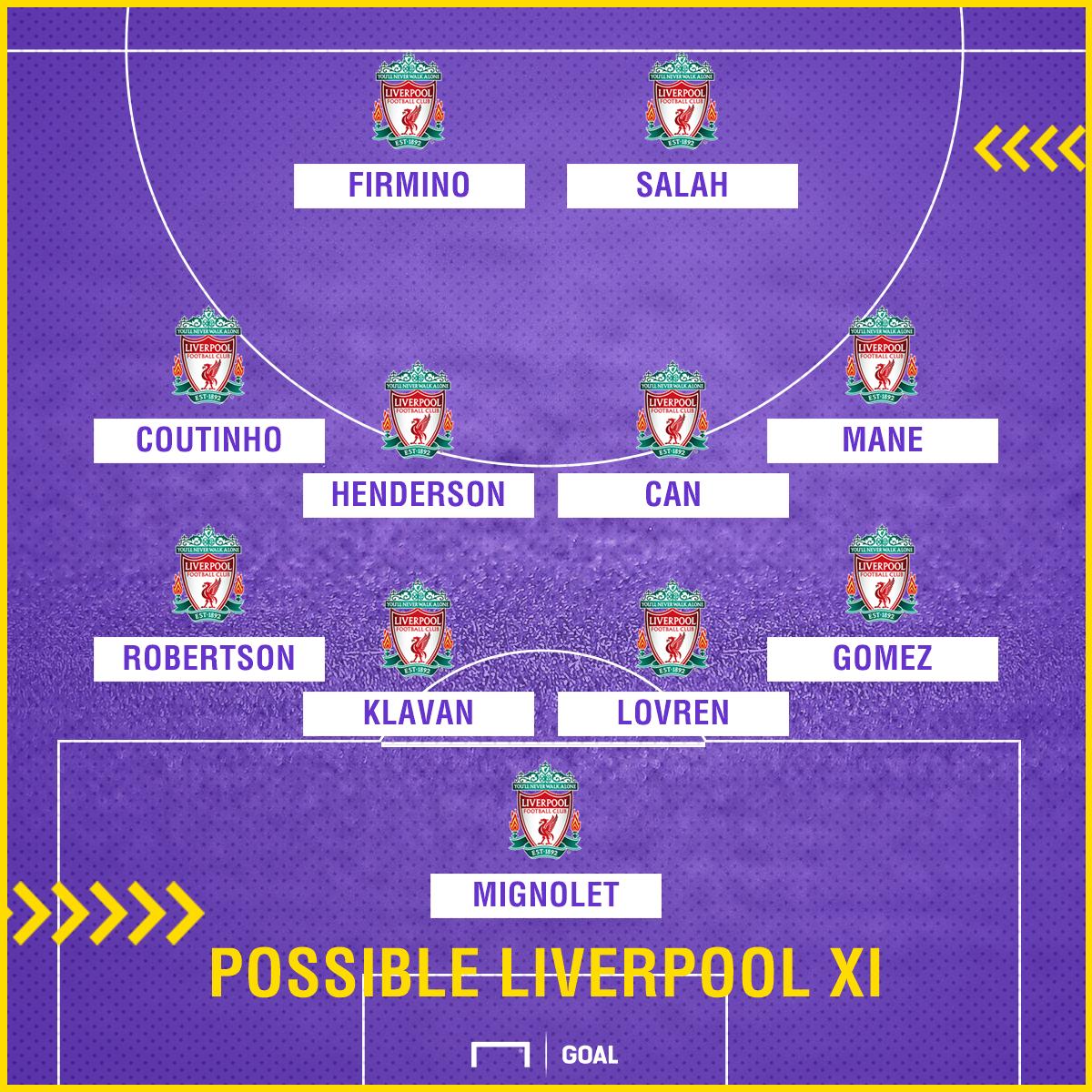 GFX Liverpool Possible XI v Arsenal