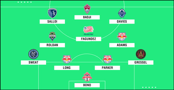 MLS Bargain XI
