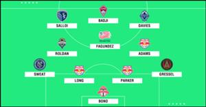 MLS Bargain XI