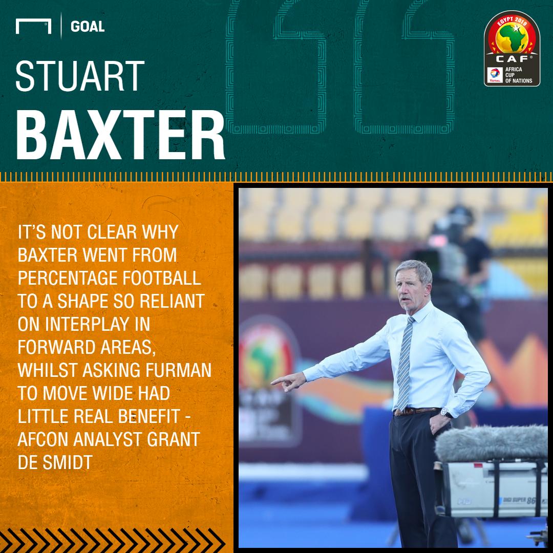 Stuart Baxter PS