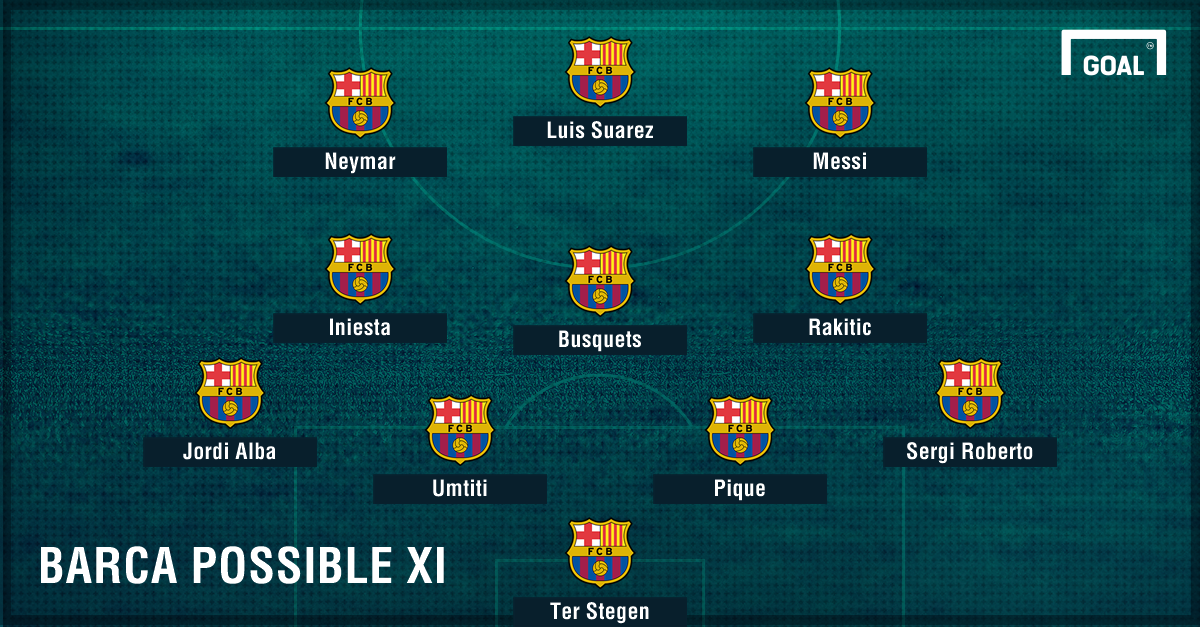 Barca possible Villarreal