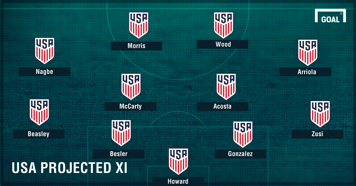 GFX Projected USA XI vs Mexico and Venezuela