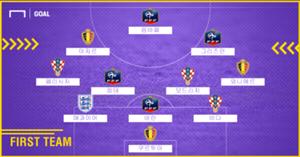 World Cup First Team