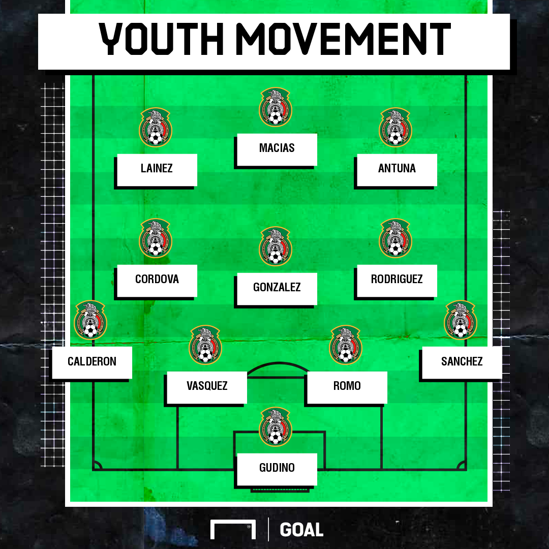 GFX Mex Bermuda youth