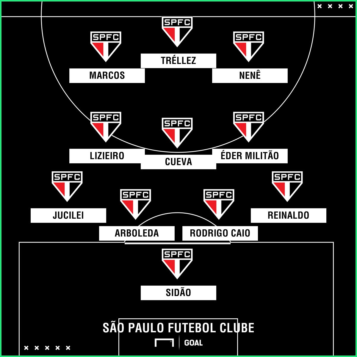 São Paulo 09/04/2018