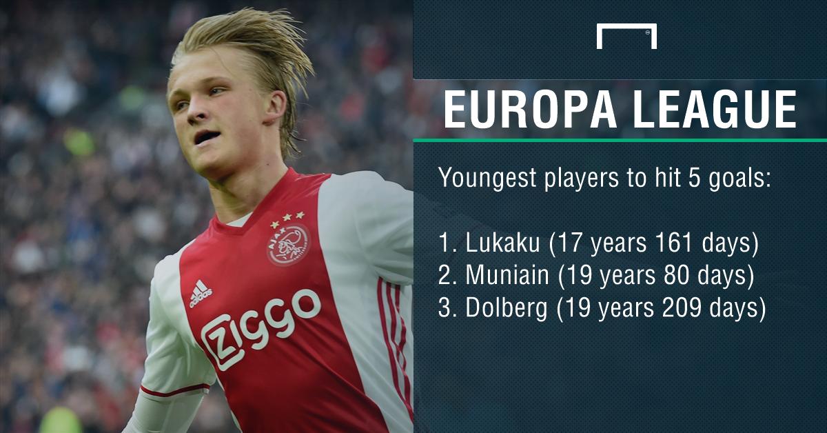 Kasper Dolberg Europa League PS