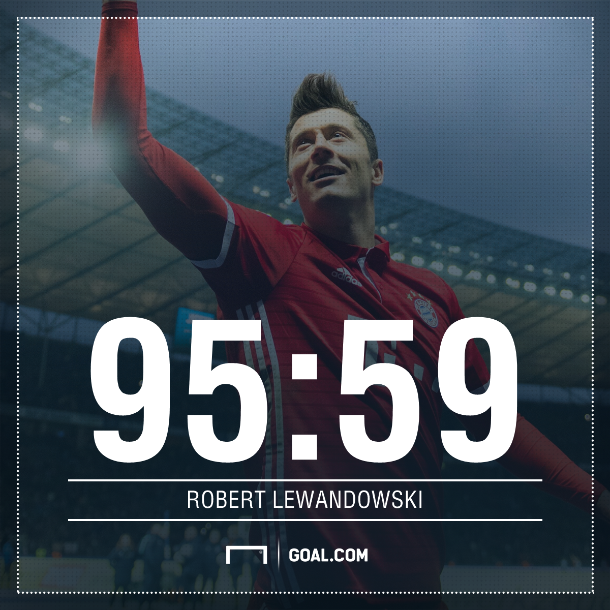 Robert Lewandowski GFX