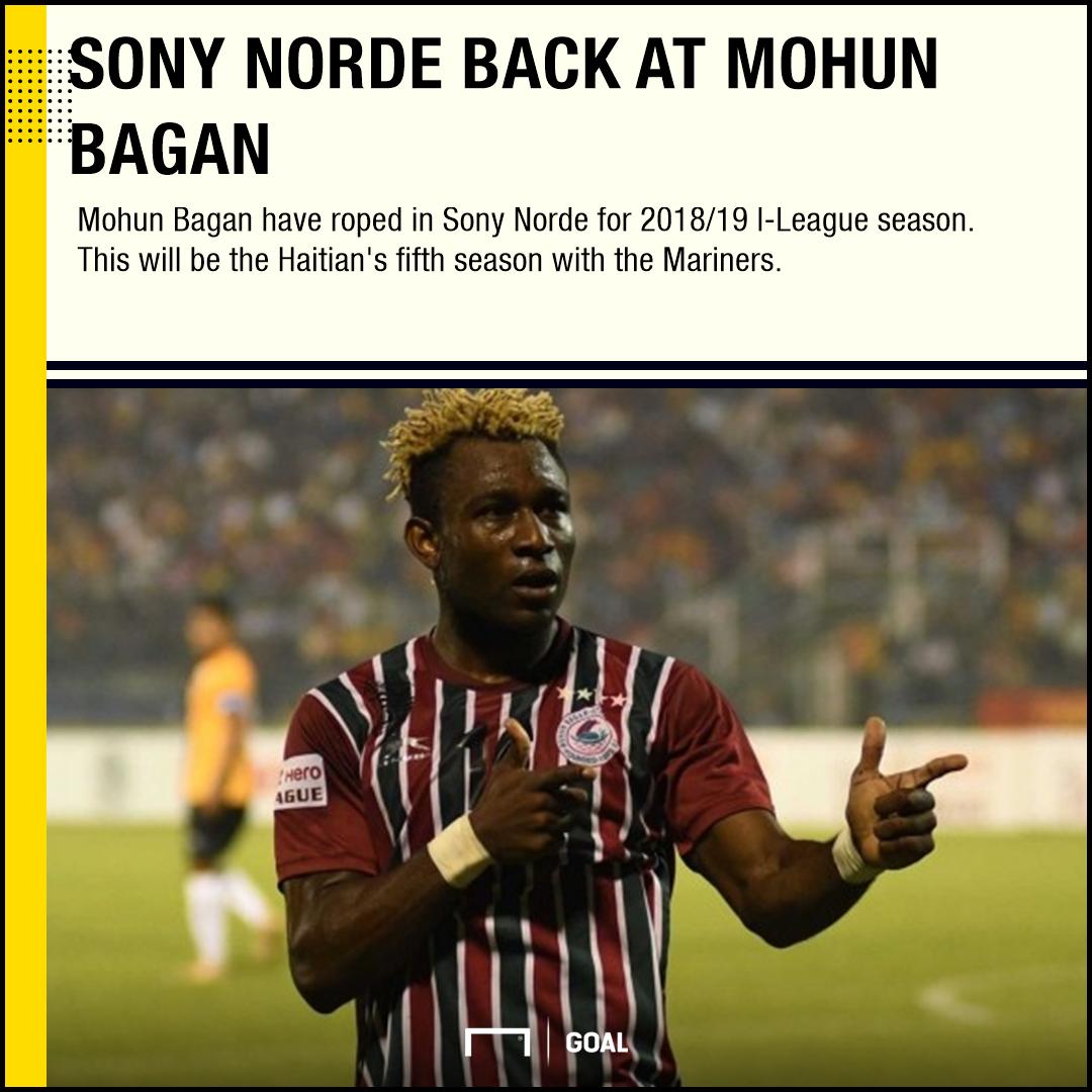 Sony Norde