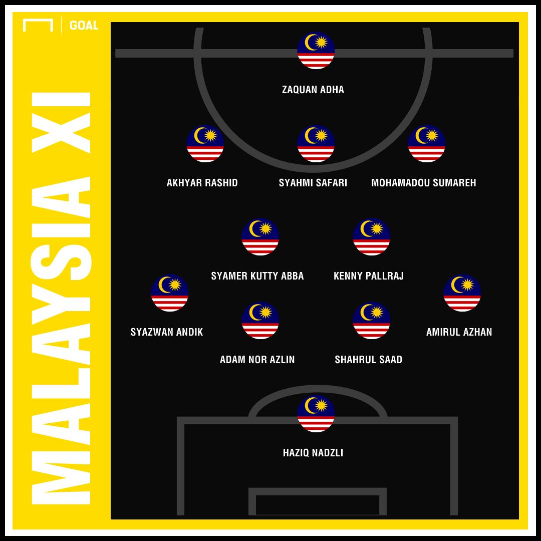 GFX Malaysia XI v Kyrgyzstan