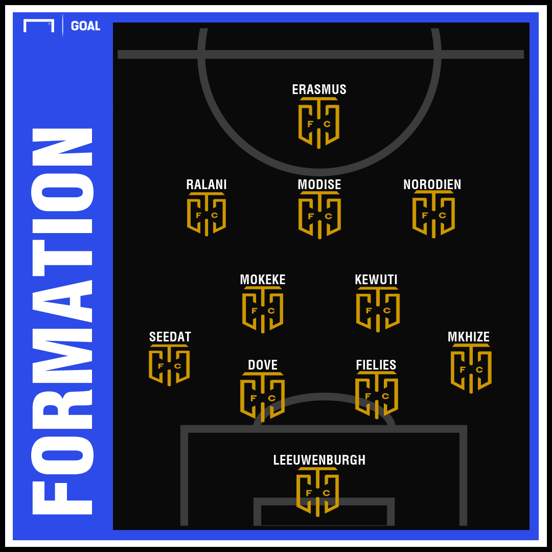 City PS formation