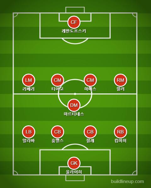Bayern Starting vs Frankfurt