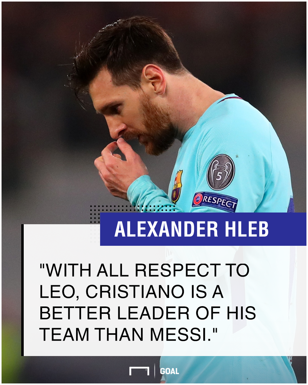 Hleb on Messi & Ronaldo GFX