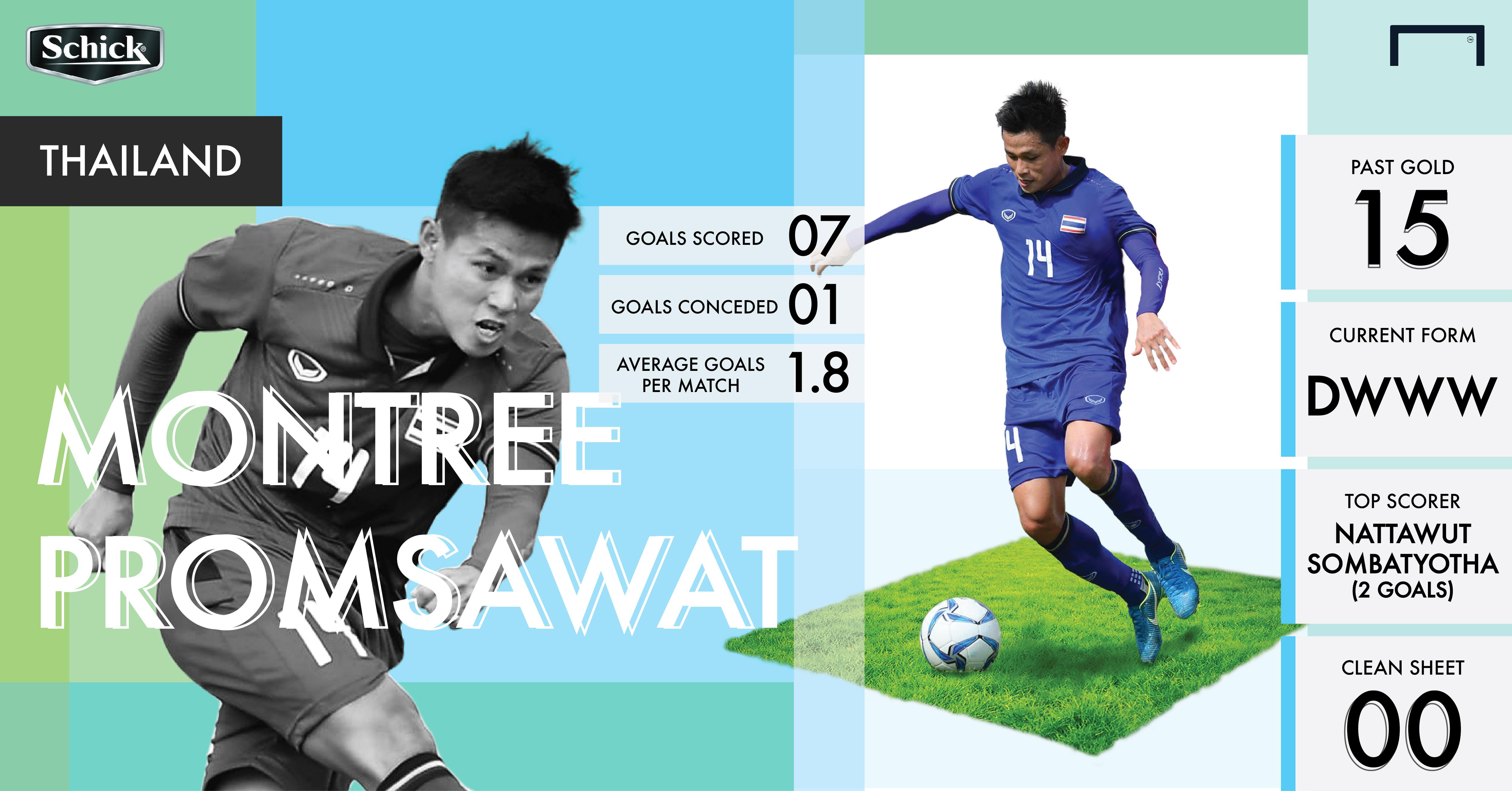 Thailand, Schick commercial, SEA Games