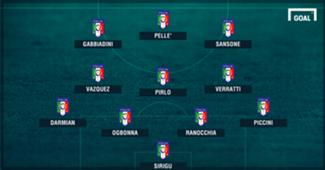 PS Italia straniera