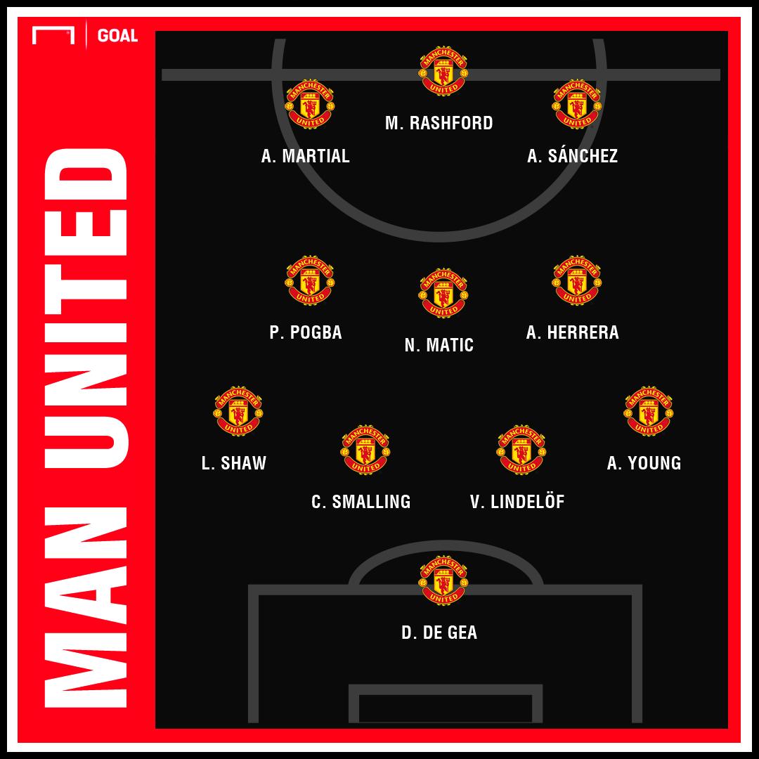 Man United PSG Champions 1st Leg Predicted GFX   11022019