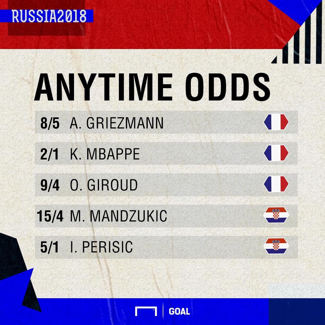 France Croatia scorers graphic