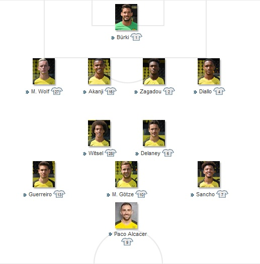 Borussia Dortmund Starting vs Wolfsburg