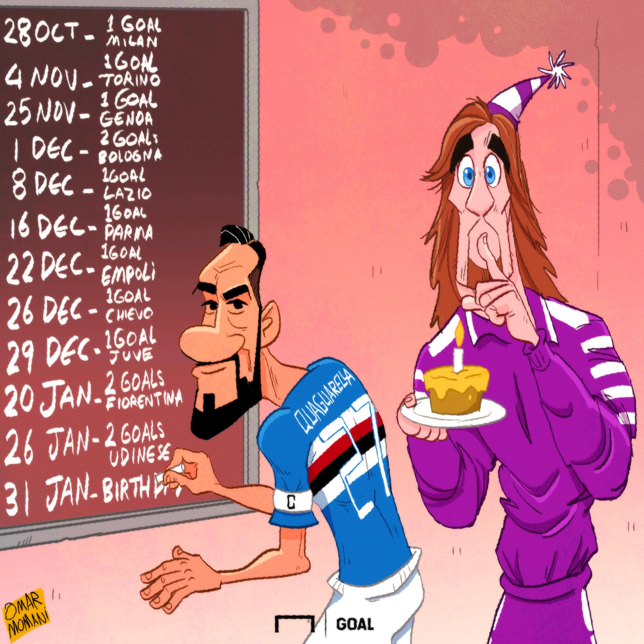 Fabio Quagliarella Sampdoria cartoon
