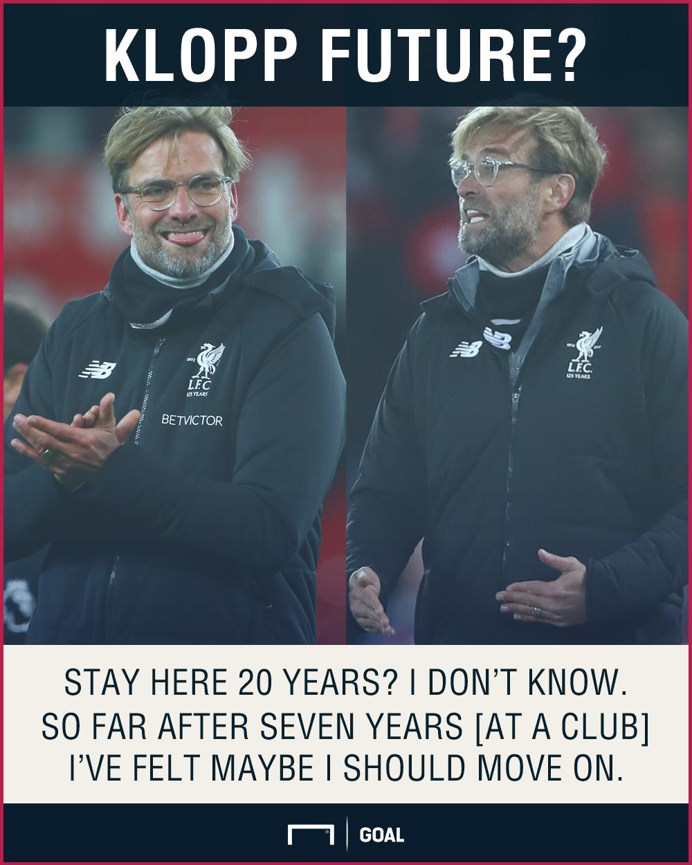 Jurgen Klopp Liverpool exit