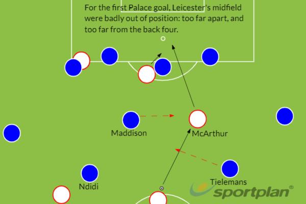 Leicester Palace Tactics GFX