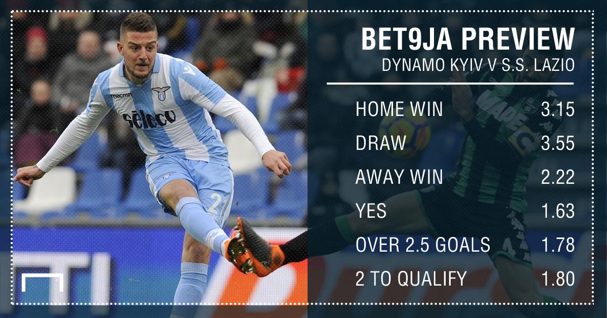 Dynamo Kyiv v Lazio PS