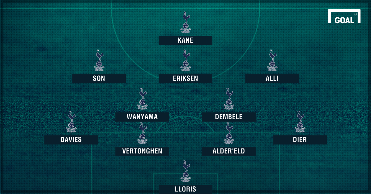 Spurs Leicester XI