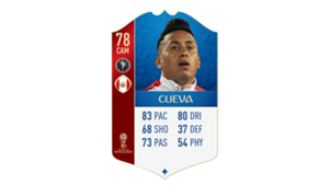 FIFA 18 World Cup CONMEBOL Ratings Cueva